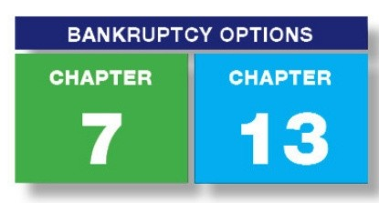 Advantages of filing a Chapter 13